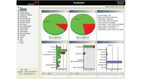 Brocade Network Management Software y Brocade SDN Controller