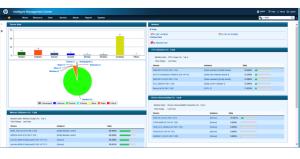 HP Networking Plataforma HPE Intelligent Management Center IMC SDN OpenFlow